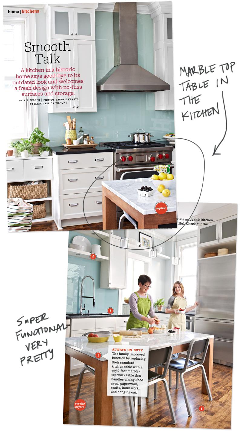 Kitchen Ideas : Table as Workspace - Deuce Cities Henhouse