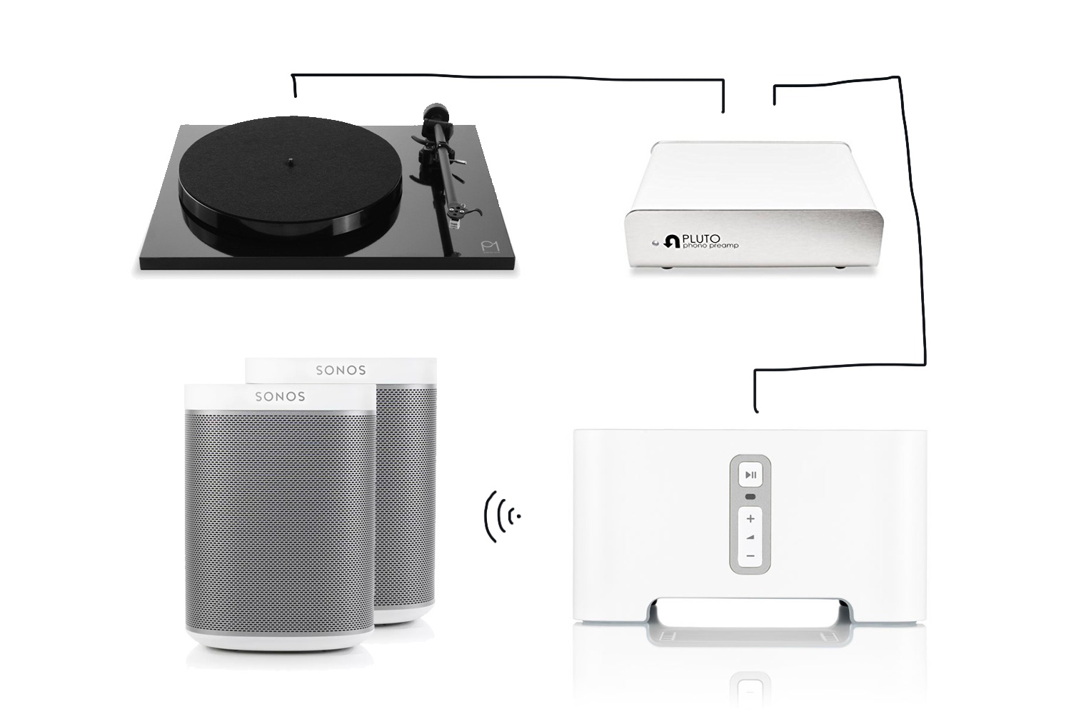 Adding a Turntable to Sonos System | Deuce Cities Henhouse