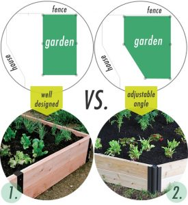 Planning a Raised Bed Garden