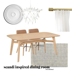Plans for the Dining Room